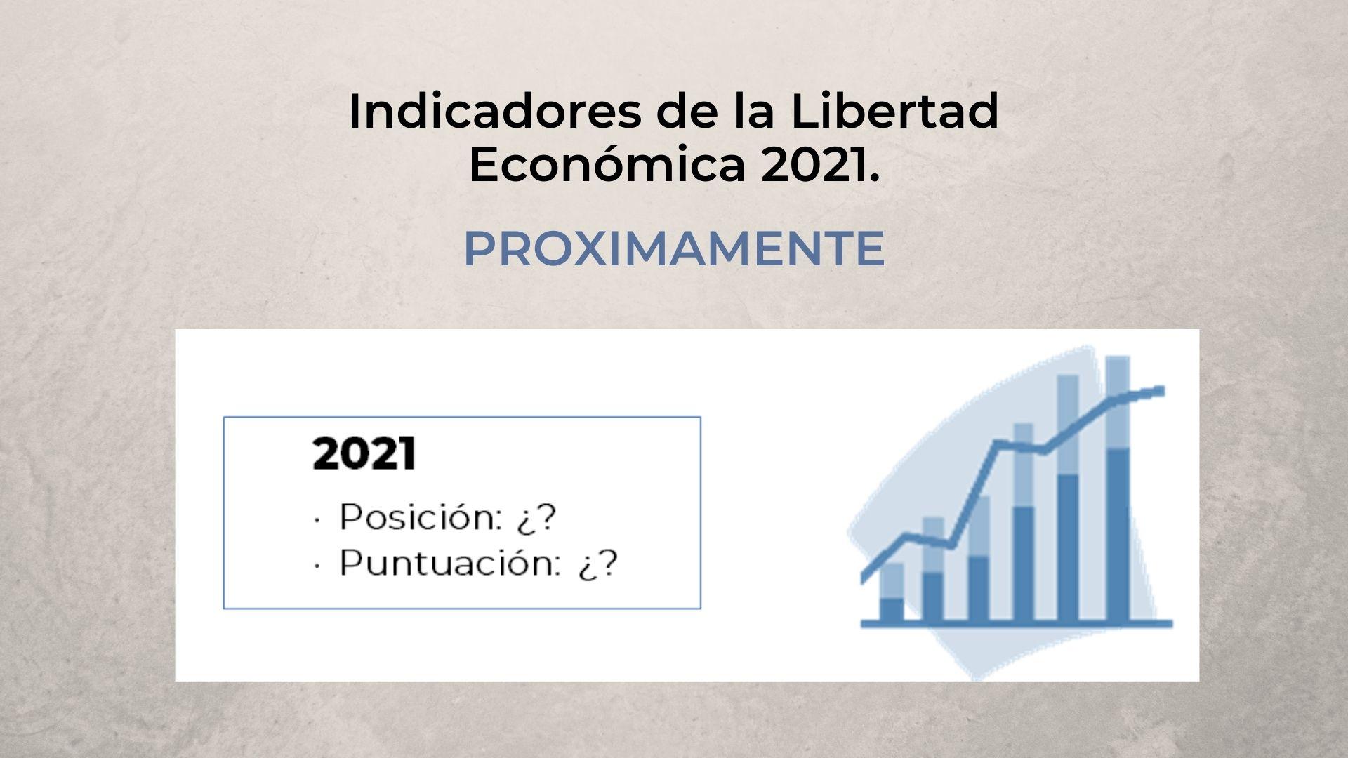 PROXIMAMENTE. Indicadores de la Libertad Económica 2021.